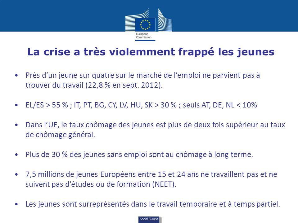 Social Europe La crise a très violemment frappé les jeunes Près dun jeune sur quatre sur le marché de lemploi ne parvient pas à trouver du travail (22,8 % en sept.