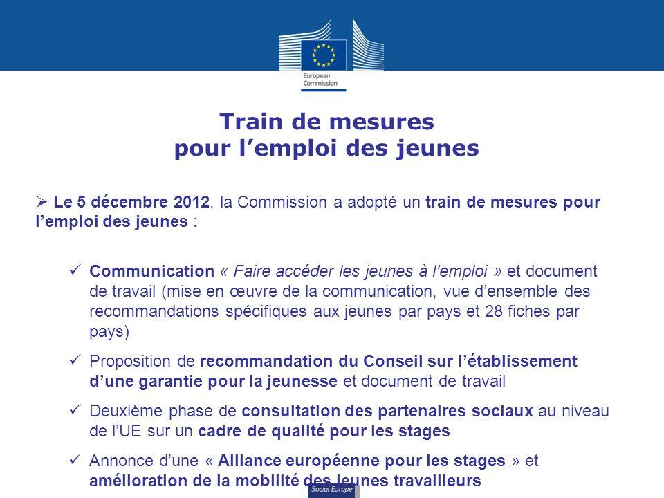 Social Europe Train de mesures pour lemploi des jeunes Le 5 décembre 2012, la Commission a adopté un train de mesures pour lemploi des jeunes : Commun