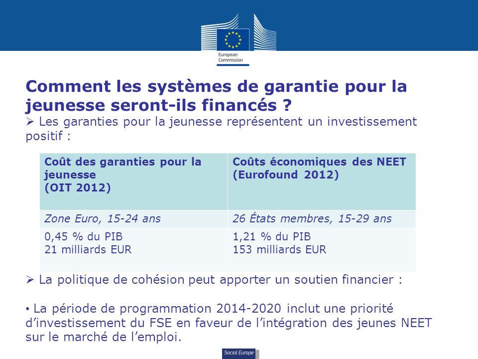 Social Europe Comment les systèmes de garantie pour la jeunesse seront-ils financés ? Les garanties pour la jeunesse représentent un investissement po