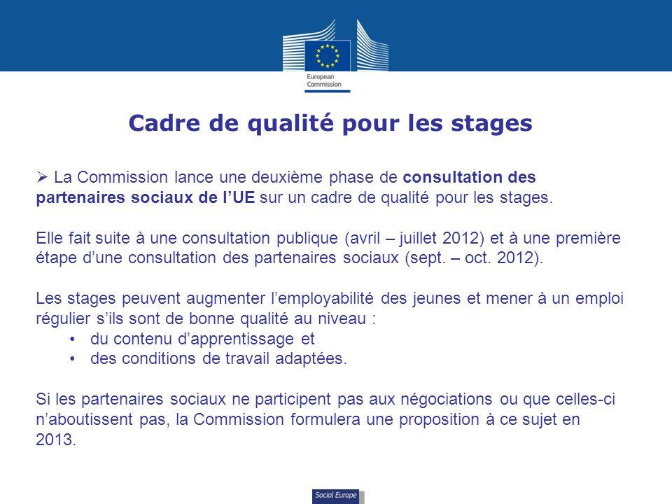 Social Europe Cadre de qualité pour les stages La Commission lance une deuxième phase de consultation des partenaires sociaux de lUE sur un cadre de qualité pour les stages.