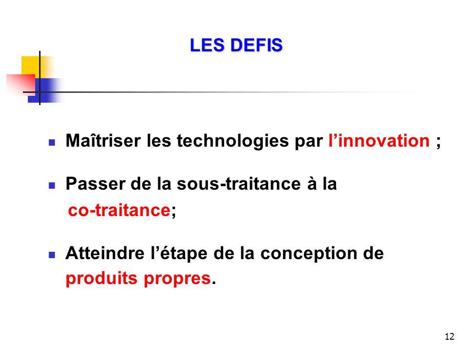 12 Maîtriser les technologies par linnovation ; Passer de la sous-traitance à la co-traitance; Atteindre létape de la conception de produits propres.