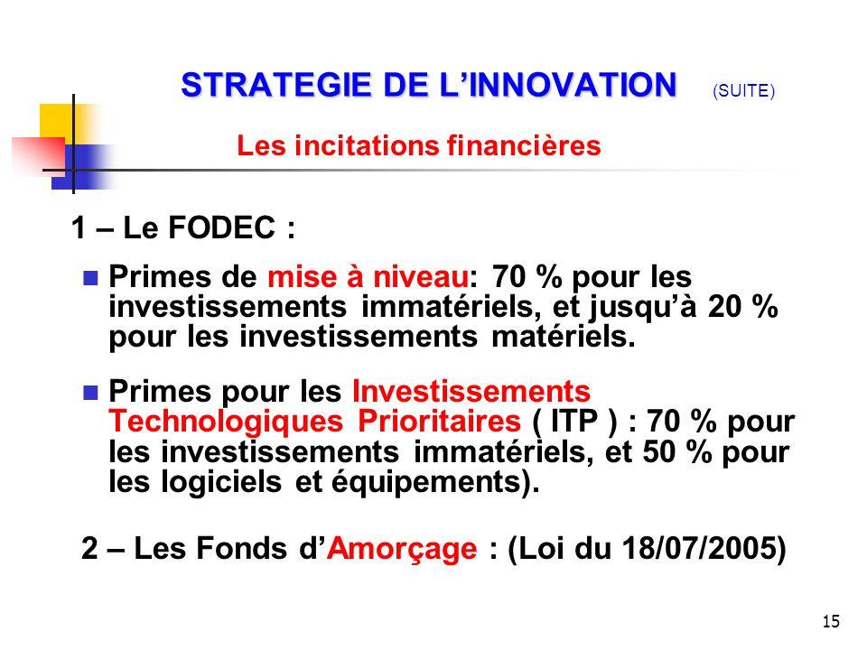 15 STRATEGIE DE LINNOVATION STRATEGIE DE LINNOVATION (SUITE) 1 – Le FODEC : Primes de mise à niveau: 70 % pour les investissements immatériels, et jus
