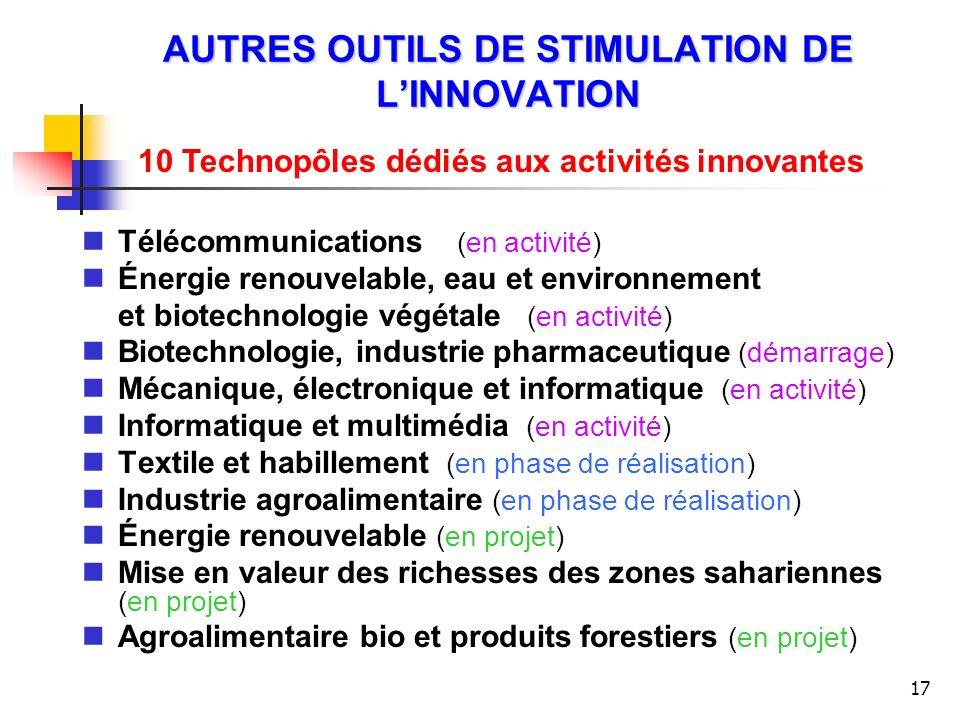 17 AUTRES OUTILS DE STIMULATION DE LINNOVATION Télécommunications (en activité) Énergie renouvelable, eau et environnement et biotechnologie végétale