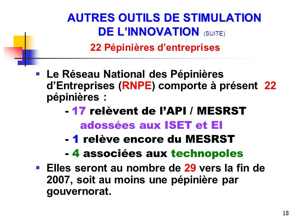 18 AUTRES OUTILS DE STIMULATION DE LINNOVATION AUTRES OUTILS DE STIMULATION DE LINNOVATION (SUITE) Le Réseau National des Pépinières dEntreprises (RNP