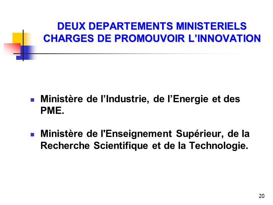 20 DEUX DEPARTEMENTS MINISTERIELS CHARGES DE PROMOUVOIR LINNOVATION Ministère de lIndustrie, de lEnergie et des PME. Ministère de l'Enseignement Supér