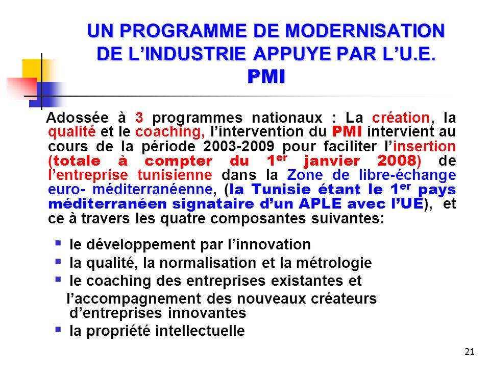21 UN PROGRAMME DE MODERNISATION DE LINDUSTRIE APPUYE PAR LU.E. PMI Adossée à 3 programmes nationaux : La création, la qualité et le coaching, linterv