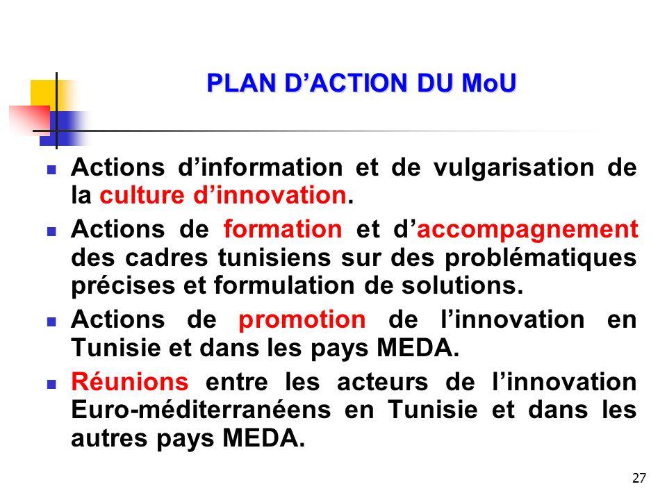 27 PLAN DACTION DU MoU Actions dinformation et de vulgarisation de la culture dinnovation. Actions de formation et daccompagnement des cadres tunisien