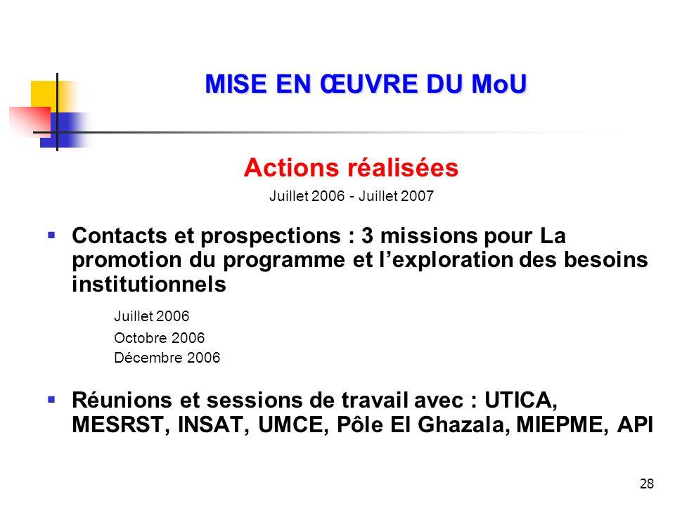 28 MISE EN ŒUVRE DU MoU Actions réalisées Juillet 2006 - Juillet 2007 Contacts et prospections : 3 missions pour La promotion du programme et lexplora