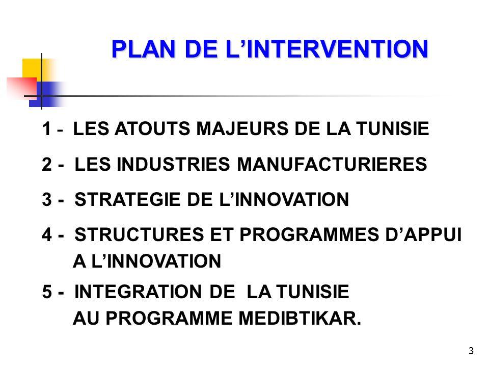 3 PLAN DE LINTERVENTION 1 - LES ATOUTS MAJEURS DE LA TUNISIE 2 - LES INDUSTRIES MANUFACTURIERES 3 - STRATEGIE DE LINNOVATION 4 - STRUCTURES ET PROGRAM