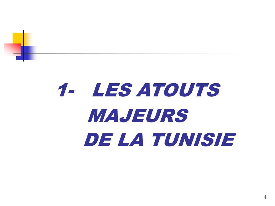 4 1- LES ATOUTS MAJEURS DE LA TUNISIE