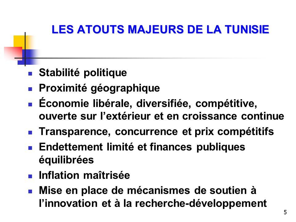 5 LES ATOUTS MAJEURS DE LA TUNISIE Stabilité politique Proximité géographique Économie libérale, diversifiée, compétitive, ouverte sur lextérieur et e