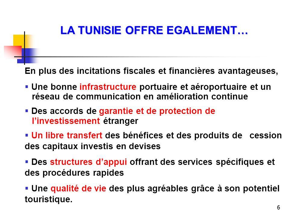 6 LA TUNISIE OFFRE EGALEMENT… En plus des incitations fiscales et financières avantageuses, Une bonne infrastructure portuaire et aéroportuaire et un