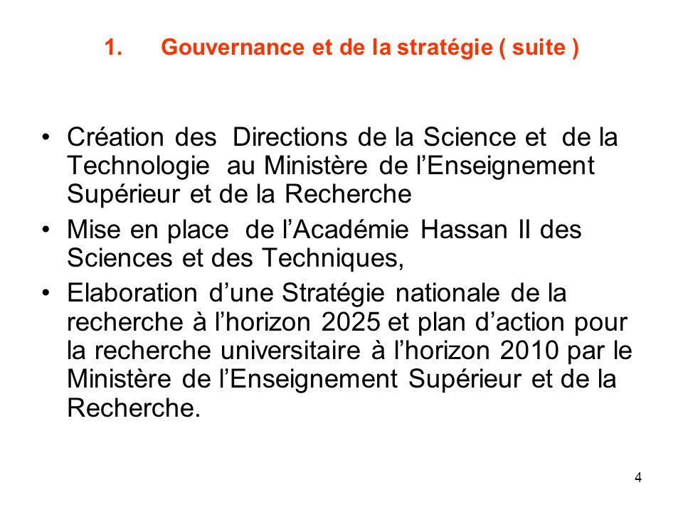 4 1.Gouvernance et de la stratégie ( suite ) Création des Directions de la Science et de la Technologie au Ministère de lEnseignement Supérieur et de la Recherche Mise en place de lAcadémie Hassan II des Sciences et des Techniques, Elaboration dune Stratégie nationale de la recherche à lhorizon 2025 et plan daction pour la recherche universitaire à lhorizon 2010 par le Ministère de lEnseignement Supérieur et de la Recherche.