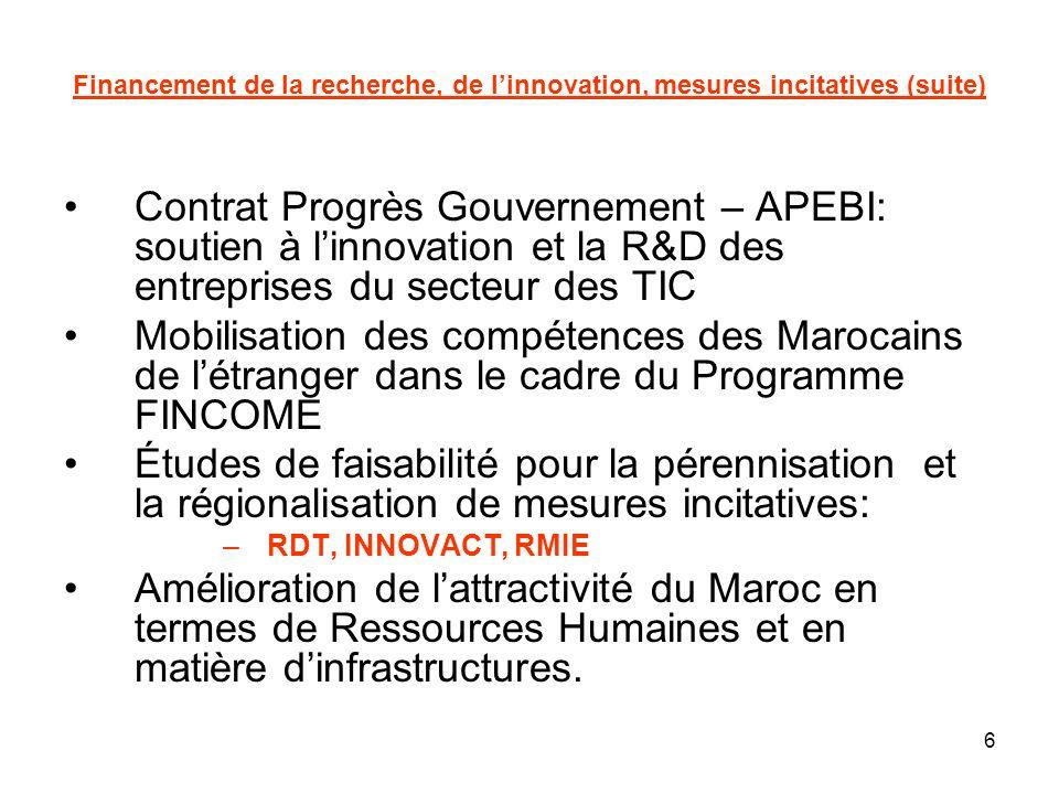 6 Financement de la recherche, de linnovation, mesures incitatives (suite) Contrat Progrès Gouvernement – APEBI: soutien à linnovation et la R&D des entreprises du secteur des TIC Mobilisation des compétences des Marocains de létranger dans le cadre du Programme FINCOME Études de faisabilité pour la pérennisation et la régionalisation de mesures incitatives: –RDT, INNOVACT, RMIE Amélioration de lattractivité du Maroc en termes de Ressources Humaines et en matière dinfrastructures.