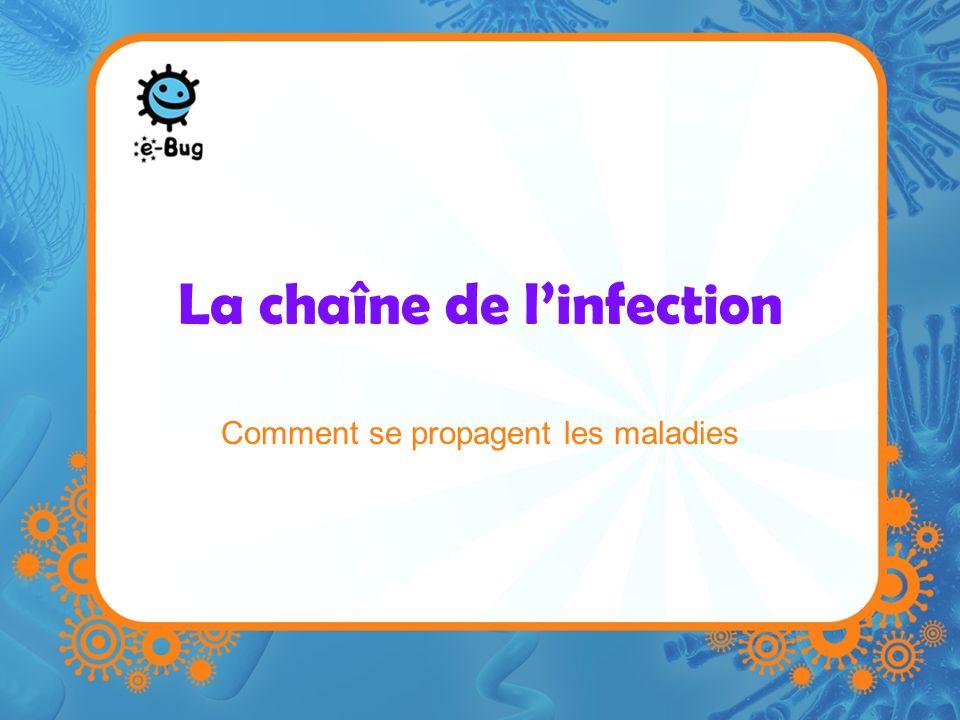 La chaîne de linfection Sources dinfection La personne ou l objet chez qui sont présents les microbes nocifs qui provoquent l infection.