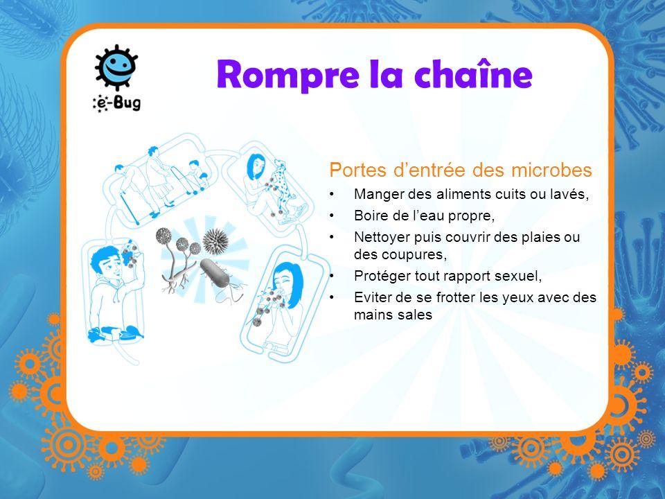 Rompre la chaîne Portes dentrée des microbes Manger des aliments cuits ou lavés, Boire de leau propre, Nettoyer puis couvrir des plaies ou des coupure