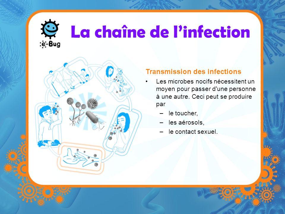 La chaîne de linfection Transmission des infections Les microbes nocifs nécessitent un moyen pour passer d'une personne à une autre. Ceci peut se prod