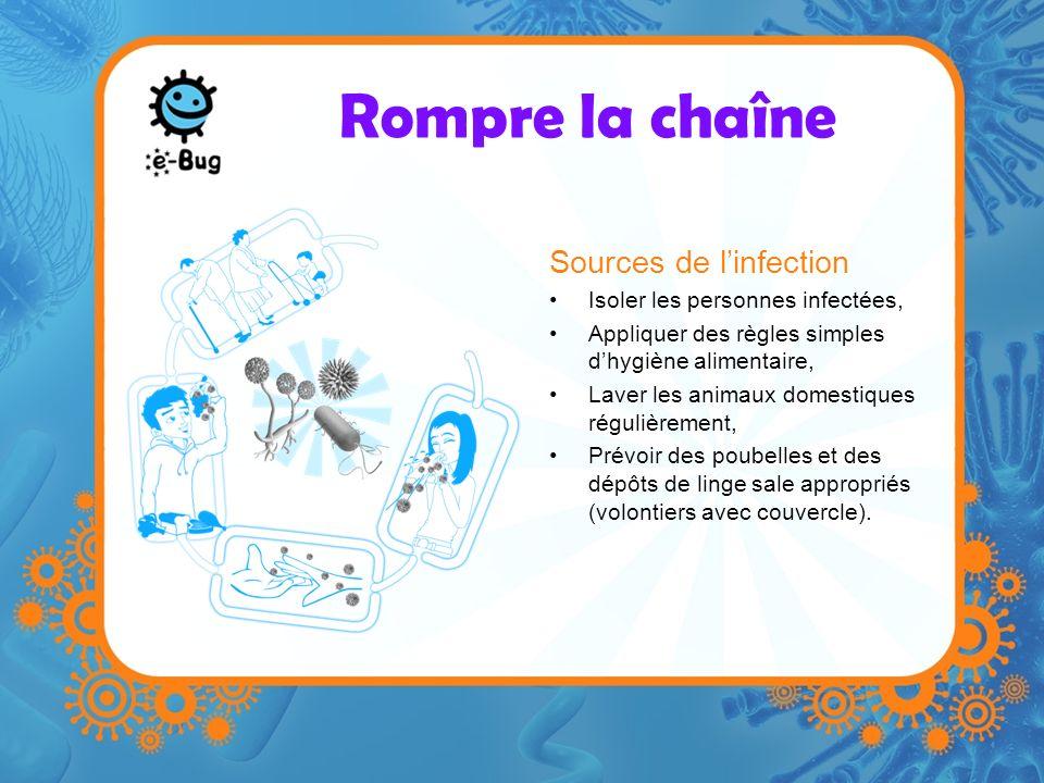 Rompre la chaîne Portes de sortie des microbes Éviter, sur les mains ou sur les surfaces, tout trace de : –Selles, –Vomissements, –Fluides corporels, –Aérosols.
