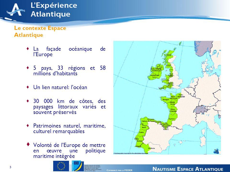 3 Le contexte Espace Atlantique La façade océanique de lEurope 5 pays, 33 régions et 58 millions dhabitants Un lien naturel: locéan 30 000 km de côtes, des paysages littoraux variés et souvent préservés Patrimoines naturel, maritime, culturel remarquables Volonté de lEurope de mettre en œuvre une politique maritime intégrée