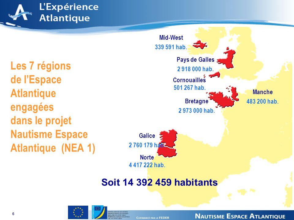 7 Les actions menées dans le cadre de NEA 1 Mise en place de réseaux régionaux du tourisme nautique Mise en place dune coordination interrégionale Réalisation dun inventaire du nautisme dans les 7 régions Echanges de savoir-faire Adoption dune Charte de Qualité du réseau Création dune gamme de Produits de Tourisme Nautique NEA Gamme expérimentale de Produits « image » Réalisation dun site web www.nautisme- espace-atlantique.comwww.nautisme- espace-atlantique.com Actions de communication et Newsletter.