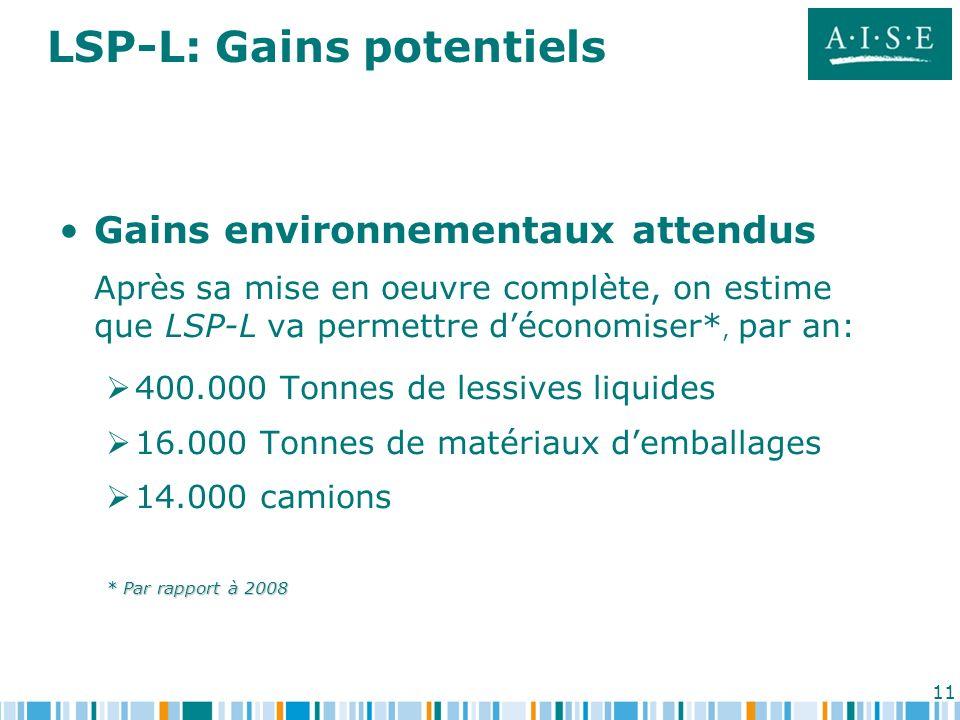 11 LSP-L: Gains potentiels Gains environnementaux attendus Après sa mise en oeuvre complète, on estime que LSP-L va permettre déconomiser*, par an: 40