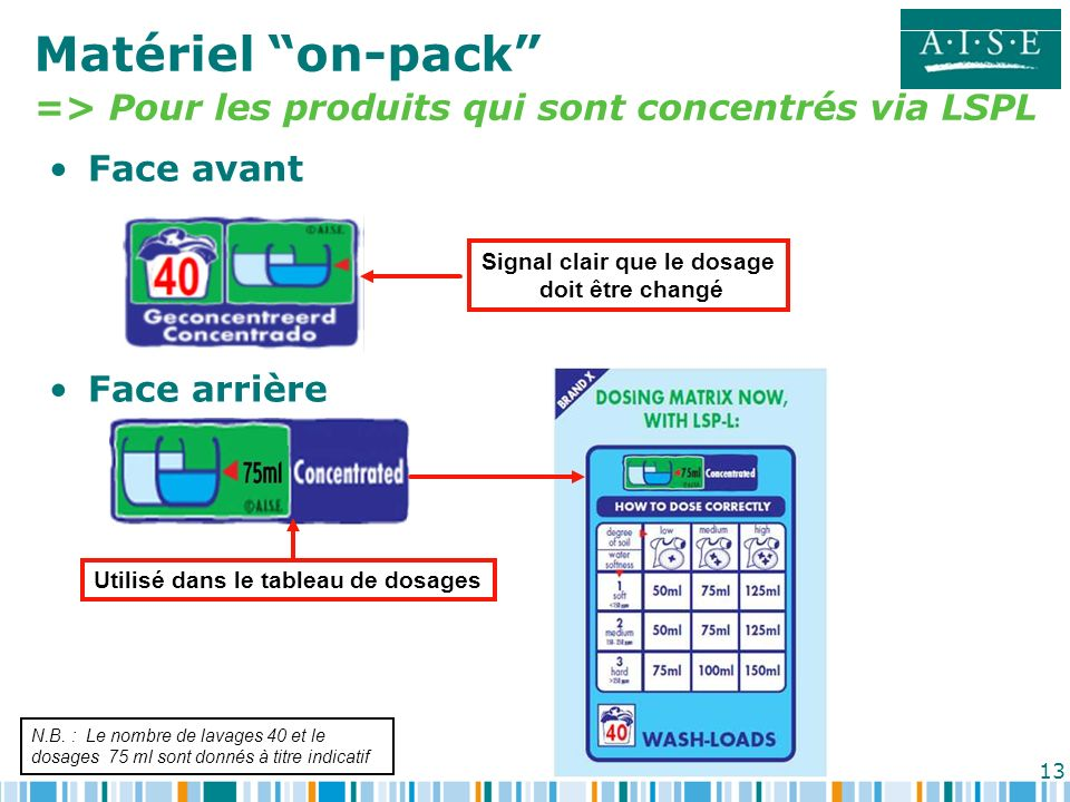 13 Matériel on-pack => Pour les produits qui sont concentrés via LSPL Face avant Face arrière Signal clair que le dosage doit être changé Utilisé dans