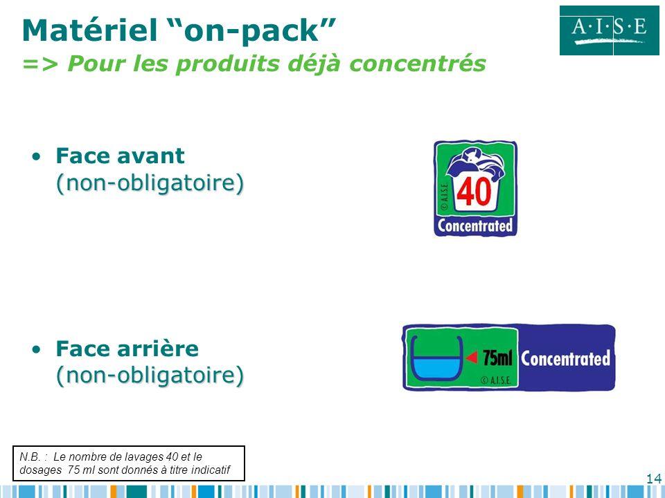 14 Face avant(non-obligatoire) Face arrière(non-obligatoire) Matériel on-pack => Pour les produits déjà concentrés N.B. : Le nombre de lavages 40 et l