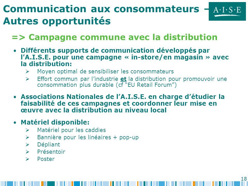 18 => Campagne commune avec la distribution Différents supports de communication développés par lA.I.S.E. pour une campagne « in-store/en magasin » av