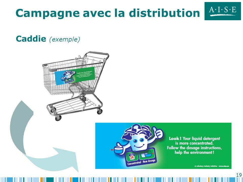 19 Campagne avec la distribution Caddie (exemple)