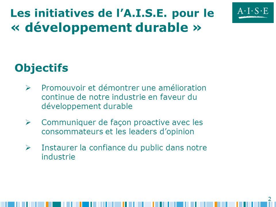 2 Les initiatives de lA.I.S.E. pour le « développement durable » Objectifs Promouvoir et démontrer une amélioration continue de notre industrie en fav