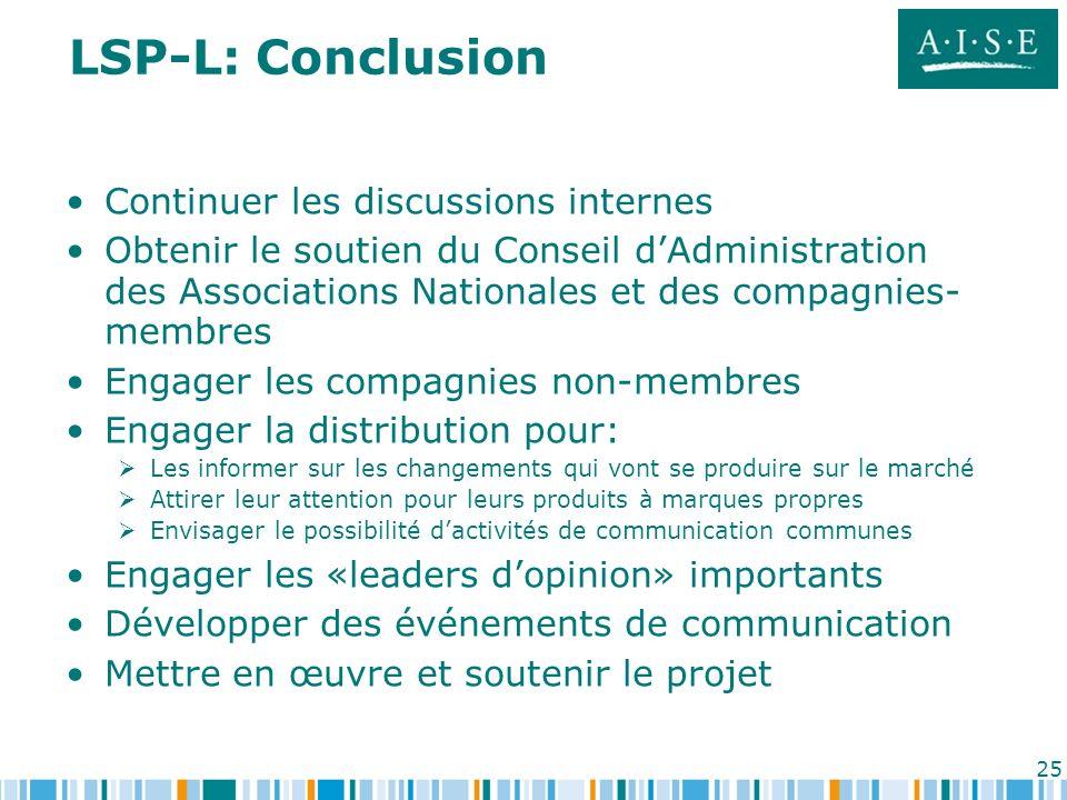 25 LSP-L: Conclusion Continuer les discussions internes Obtenir le soutien du Conseil dAdministration des Associations Nationales et des compagnies- m