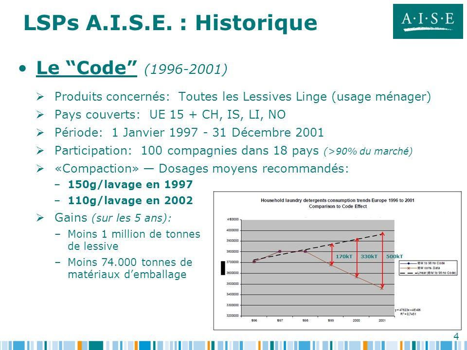4 LSPs A.I.S.E. : Historique Le Code (1996-2001) Produits concernés: Toutes les Lessives Linge (usage ménager) Pays couverts: UE 15 + CH, IS, LI, NO P