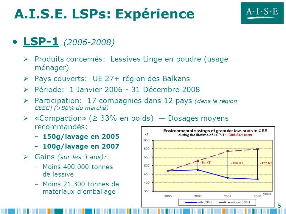 5 A.I.S.E. LSPs: Expérience LSP-1 (2006-2008) Produits concernés: Lessives Linge en poudre (usage ménager) Pays couverts: UE 27+ région des Balkans Pé