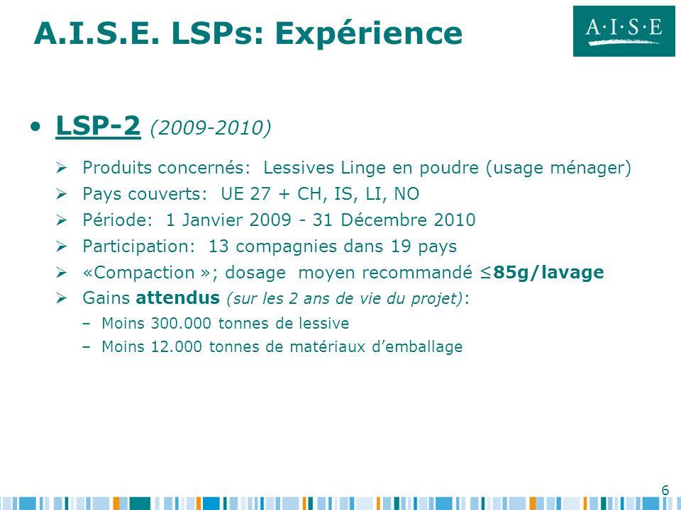 6 A.I.S.E. LSPs: Expérience LSP-2 (2009-2010) Produits concernés: Lessives Linge en poudre (usage ménager) Pays couverts: UE 27 + CH, IS, LI, NO Pério