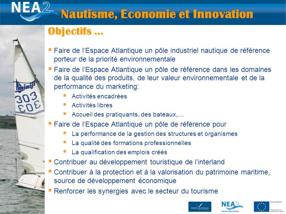 Faire de lEspace Atlantique un pôle industriel nautique de référence porteur de la priorité environnementale Faire de lEspace Atlantique un pôle de ré