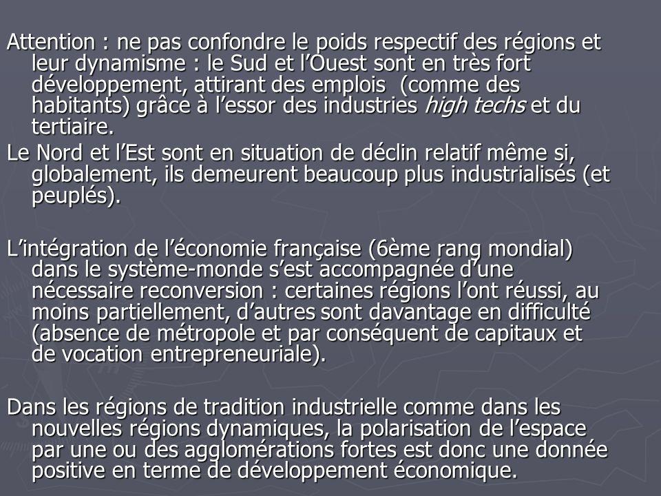 Attention : ne pas confondre le poids respectif des régions et leur dynamisme : le Sud et lOuest sont en très fort développement, attirant des emplois (comme des habitants) grâce à lessor des industries high techs et du tertiaire.