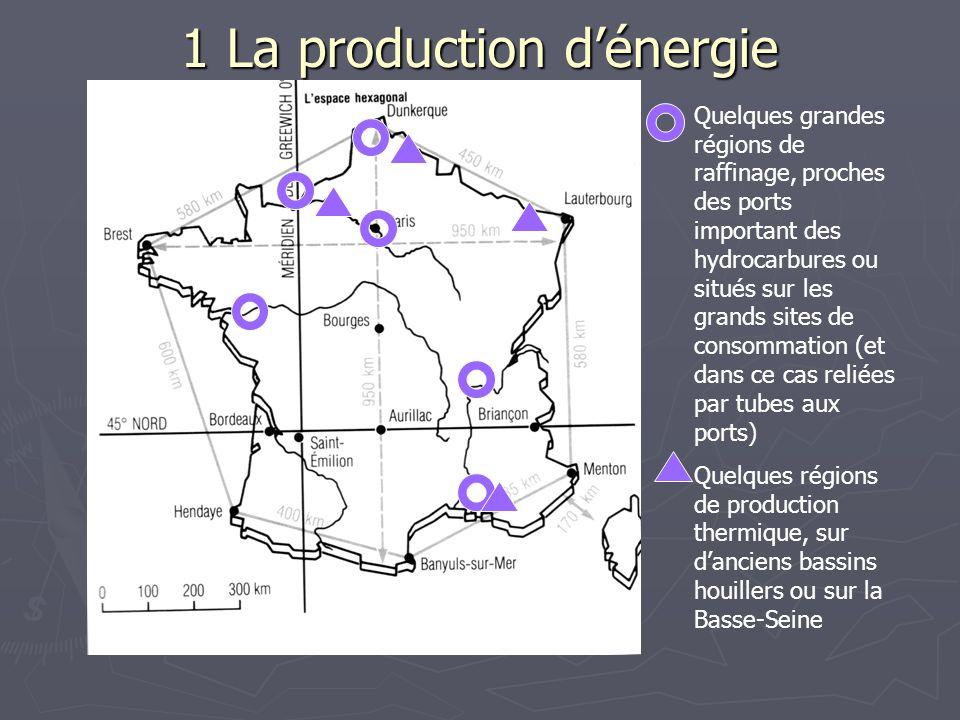 1 La production dénergie - suite Très peu de production dhydrocarbures (gaz de Lacq et pétrole en Aquitaine et en région parisienne) Des montagnes énergétiques : grands équipements hydroélectriques alpins et rhodaniens, productions plus modestes dans les Pyrénées, le Massif Central et la vallée du Rhin.