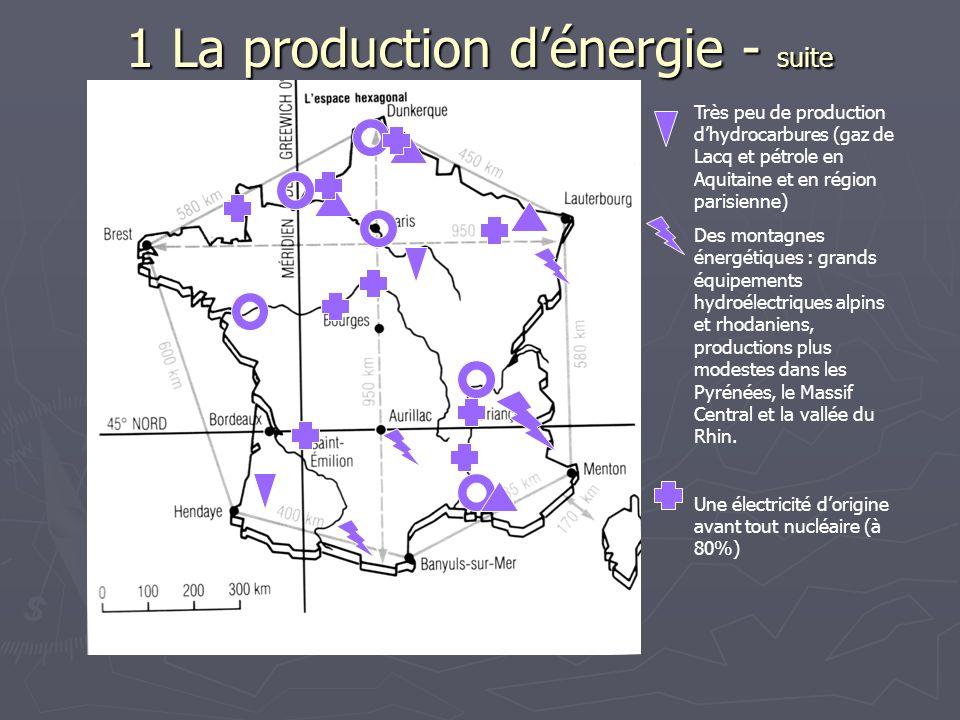 1 La production dénergie - suite Très peu de production dhydrocarbures (gaz de Lacq et pétrole en Aquitaine et en région parisienne) Des montagnes éne