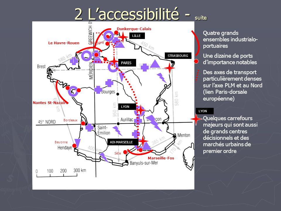 2 Laccessibilité - suite Quatre grands ensembles industrialo- portuaires Une dizaine de ports dimportance notables Des axes de transport particulièrem
