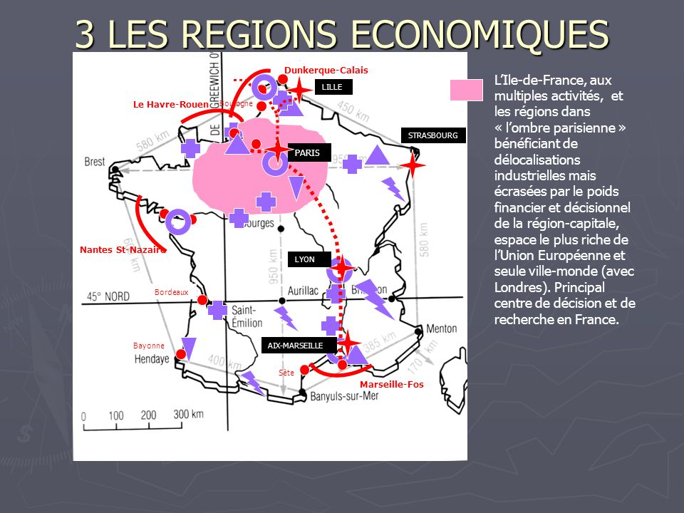3 LES REGIONS ECONOMIQUES - suite LIle-de-France, aux multiples activités, et les régions dans « lombre parisienne » bénéficiant de délocalisations industrielles mais écrasées par le poids financier et décisionnel de la région-capitale, espace le plus riche de lUnion Européenne et seule ville-monde (avec Londres) Principal centre de décision et de recherche en France.