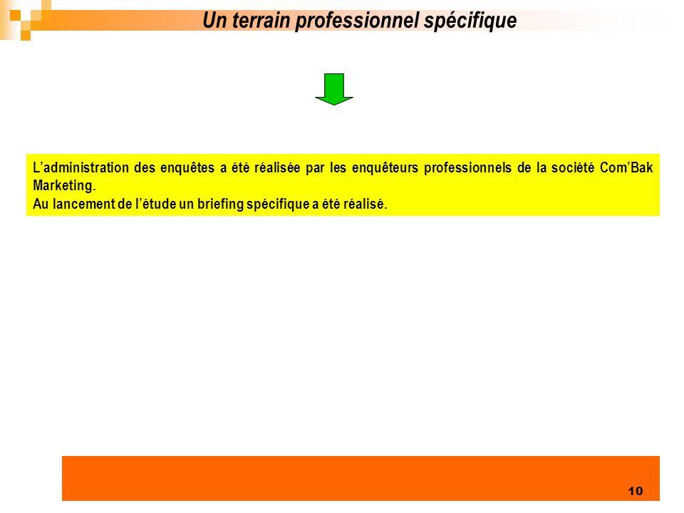 Enquête clientèles été 2006 10 Un terrain professionnel spécifique Ladministration des enquêtes a été réalisée par les enquêteurs professionnels de la société ComBak Marketing.