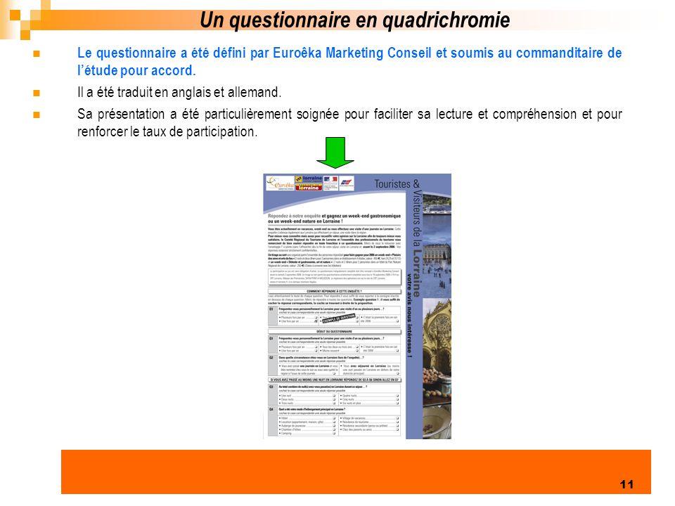 Enquête clientèles été 2006 11 Un questionnaire en quadrichromie Le questionnaire a été défini par Euroêka Marketing Conseil et soumis au commanditaire de létude pour accord.
