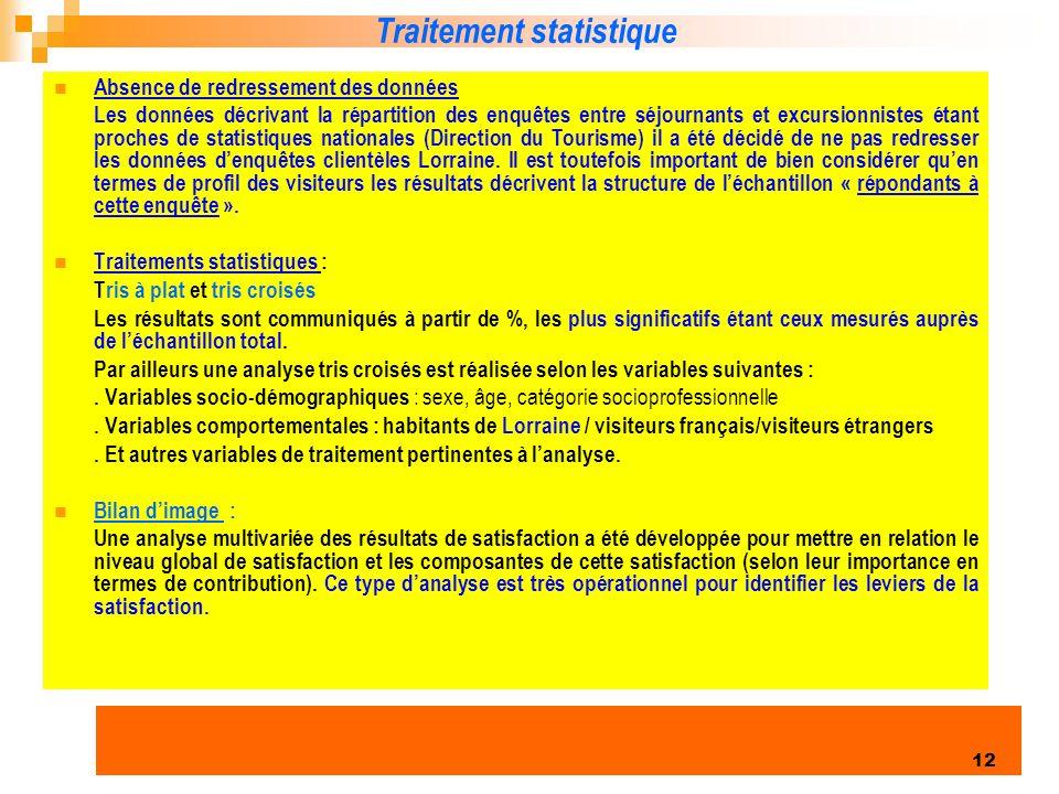 Enquête clientèles été 2006 12 Traitement statistique Absence de redressement des données Les données décrivant la répartition des enquêtes entre séjournants et excursionnistes étant proches de statistiques nationales (Direction du Tourisme) il a été décidé de ne pas redresser les données denquêtes clientèles Lorraine.