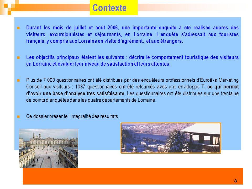 Enquête clientèles été 2006 64 Des motivations différenciées selon les départements La visite de chaque département de Lorraine renvoie à des motivations différentes : VOSGES : NATURE ENVIRONNEMENT MEUSE : LIEUX DE MEMOIRE, CULTUREL MEURTHE ET MOSELLE : FAMILLE ET TOURISME URBAIN MOSELLE : FAMILLE, et dans une moindre mesure, CULTUREL, URBAIN