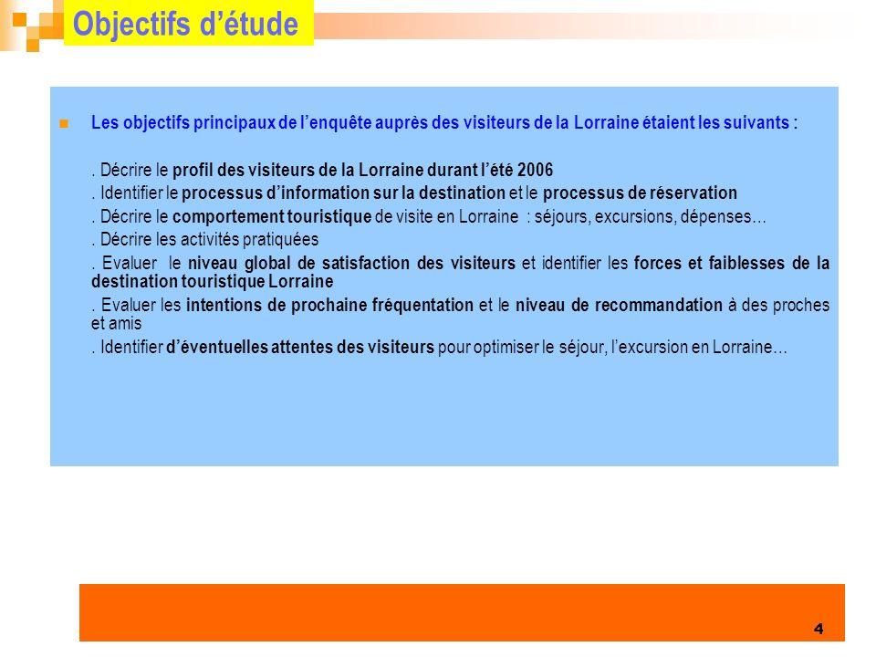 Enquête clientèles été 2006 4 Objectifs détude Les objectifs principaux de lenquête auprès des visiteurs de la Lorraine étaient les suivants :.