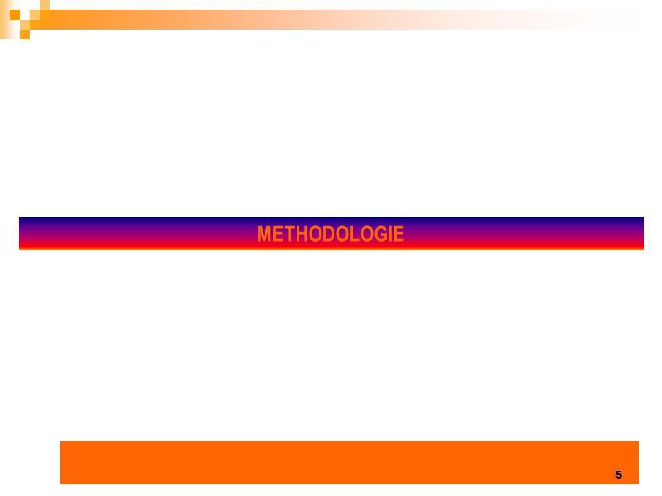 Enquête clientèles été 2006 5 METHODOLOGIE
