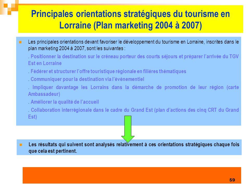 Enquête clientèles été 2006 59 Principales orientations stratégiques du tourisme en Lorraine (Plan marketing 2004 à 2007) Les principales orientations devant favoriser le développement du tourisme en Lorraine, inscrites dans le plan marketing 2004 à 2007, sont les suivantes :.
