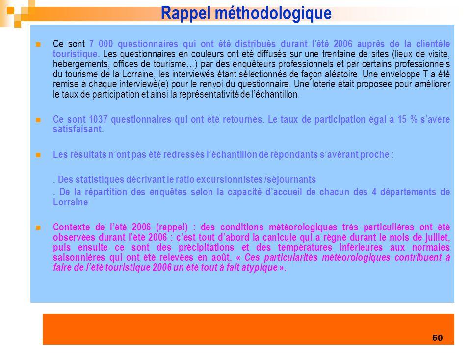 Enquête clientèles été 2006 60 Rappel méthodologique Ce sont 7 000 questionnaires qui ont été distribués durant lété 2006 auprès de la clientèle touristique.
