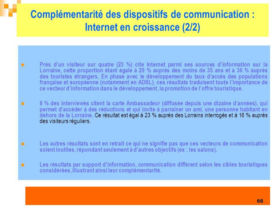 Enquête clientèles été 2006 66 Complémentarité des dispositifs de communication : Internet en croissance (2/2) Près dun visiteur sur quatre (23 %) cite Internet parmi ses sources dinformation sur la Lorraine, cette proportion étant égale à 29 % auprès des moins de 35 ans et à 36 % auprès des touristes étrangers.