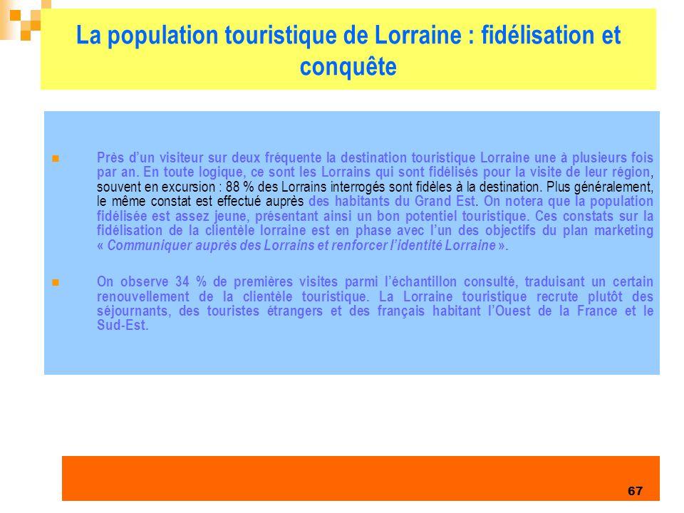 Enquête clientèles été 2006 67 La population touristique de Lorraine : fidélisation et conquête Près dun visiteur sur deux fréquente la destination touristique Lorraine une à plusieurs fois par an.